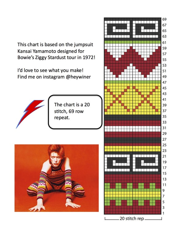 Chart for Kansai Yamamoto's iconic jumpsuit Bowie wore on Ziggy Stardust tour - by Nicole Winer via Vickie Howell