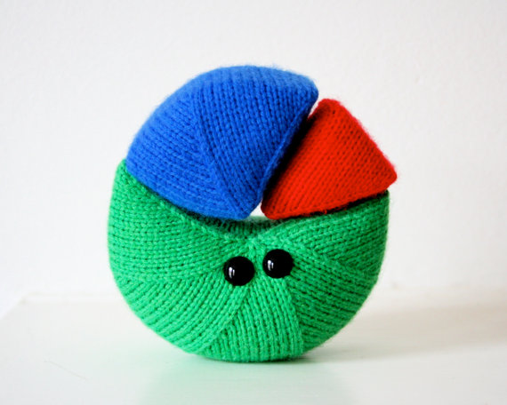 Knit an Exploding Pie Chart - Data Has Never Been So Fun!